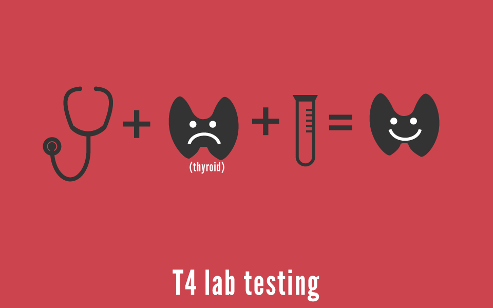 T4 Test | What is a t4 test (thyroid disease)?