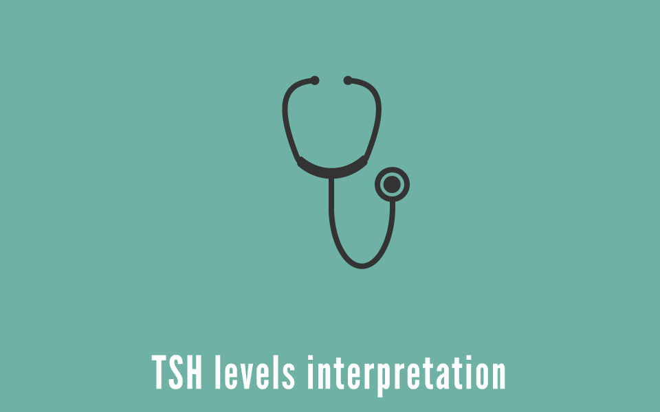 TSH Test interpetation | Understand your tsh test results